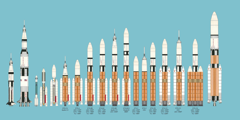 nasa space program names - photo #26