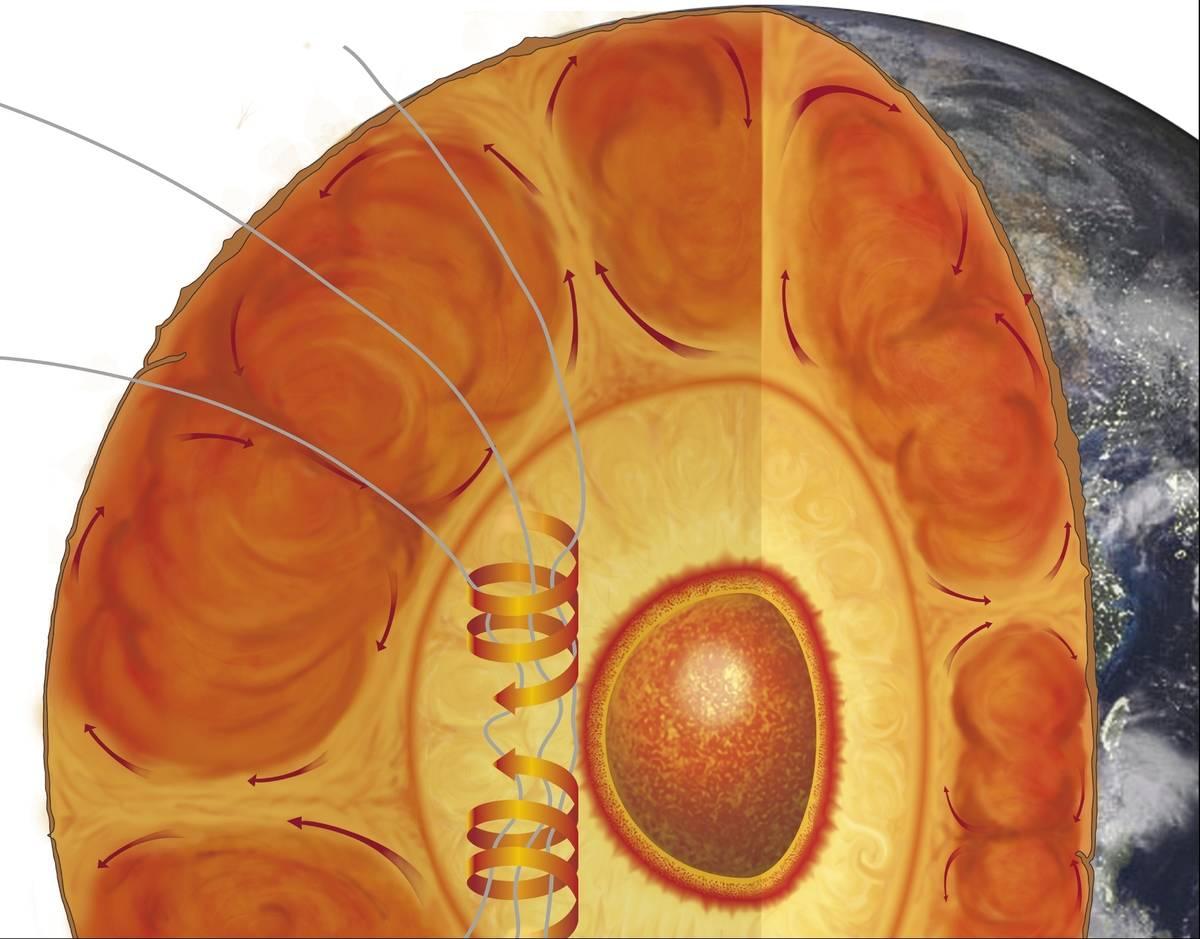 A diagram shows heat rising through the Earth's core.