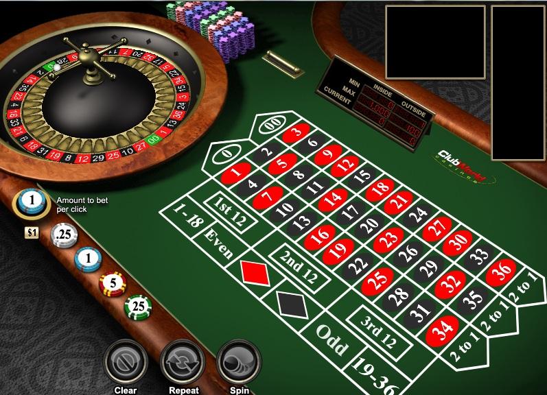 Guys Who Gamble